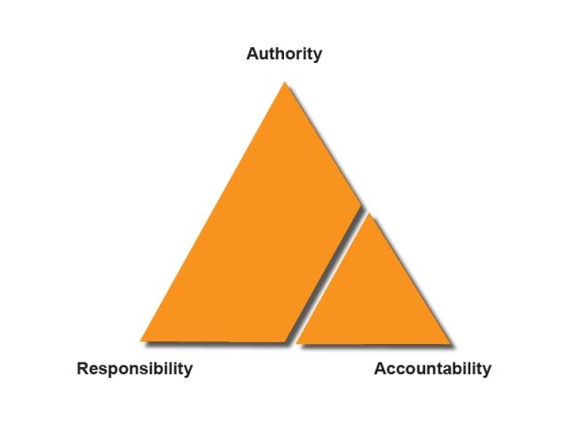 Authority_Mar20204