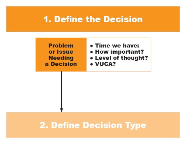 Define the Decision_Mar2020